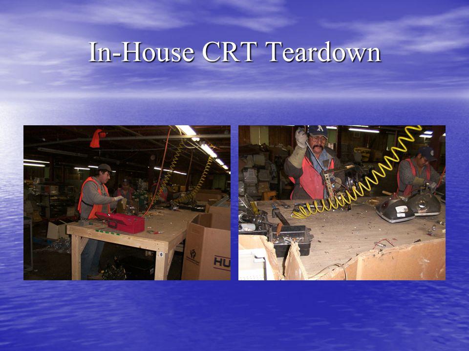 In-House CRT Teardown