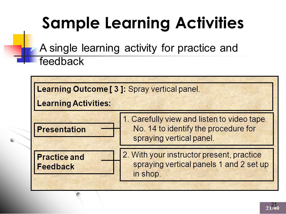 21 21/40 21  A single learning activity for practice and feedback Practice Feedback Learning Outcome [ 3 ]: Spray vertical panel.
