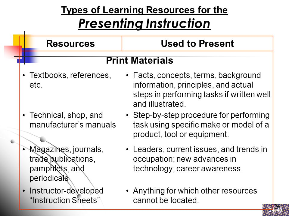 24 24/40 24 Types of Learning Resources for the Presenting Instruction ResourcesUsed to Present Textbooks, references, etc.