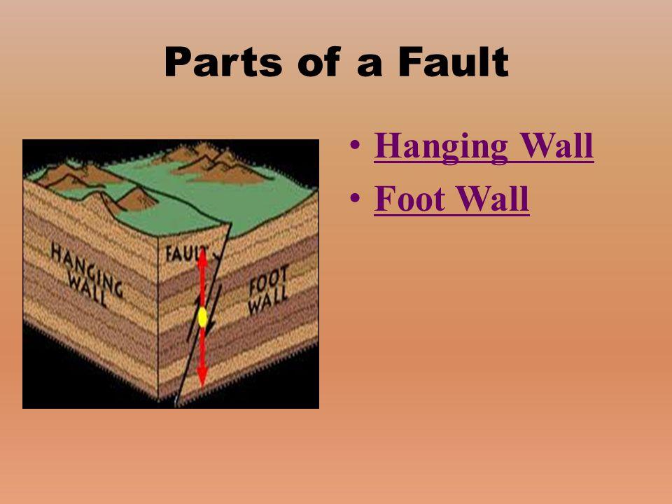 Parts of a Fault Hanging Wall Foot Wall
