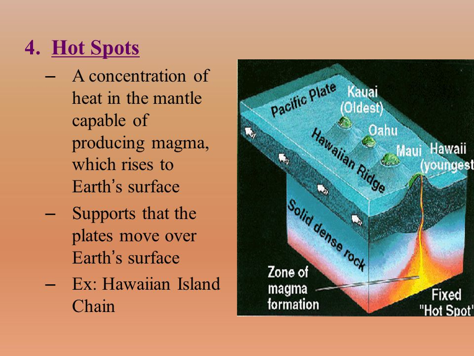 4.Hot Spots – A concentration of heat in the mantle capable of producing magma, which rises to Earth's surface – Supports that the plates move over Ea