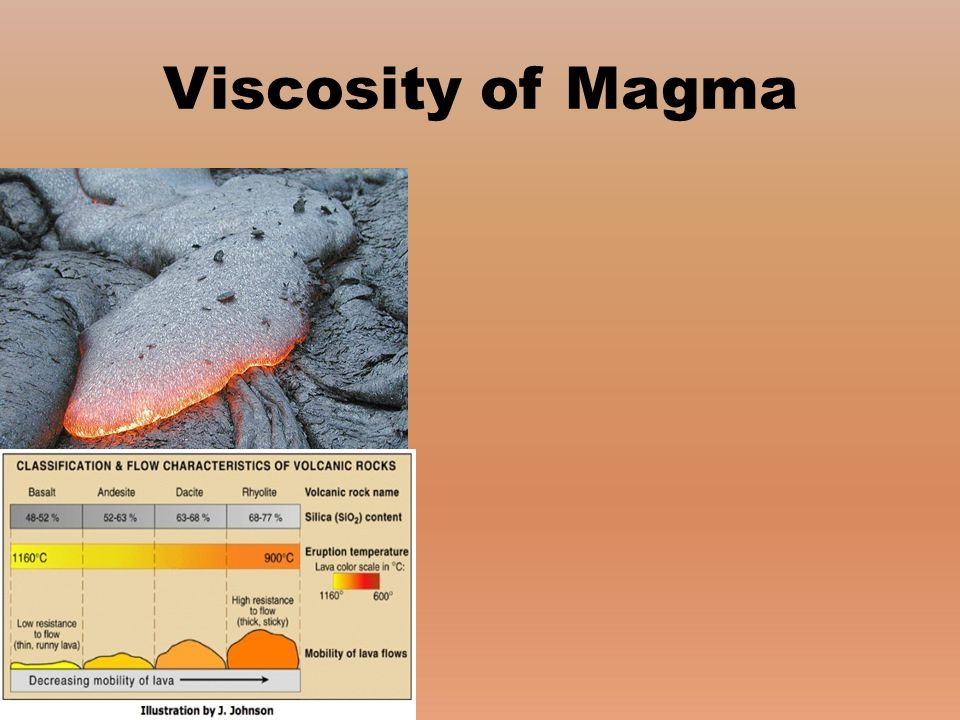 Viscosity of Magma