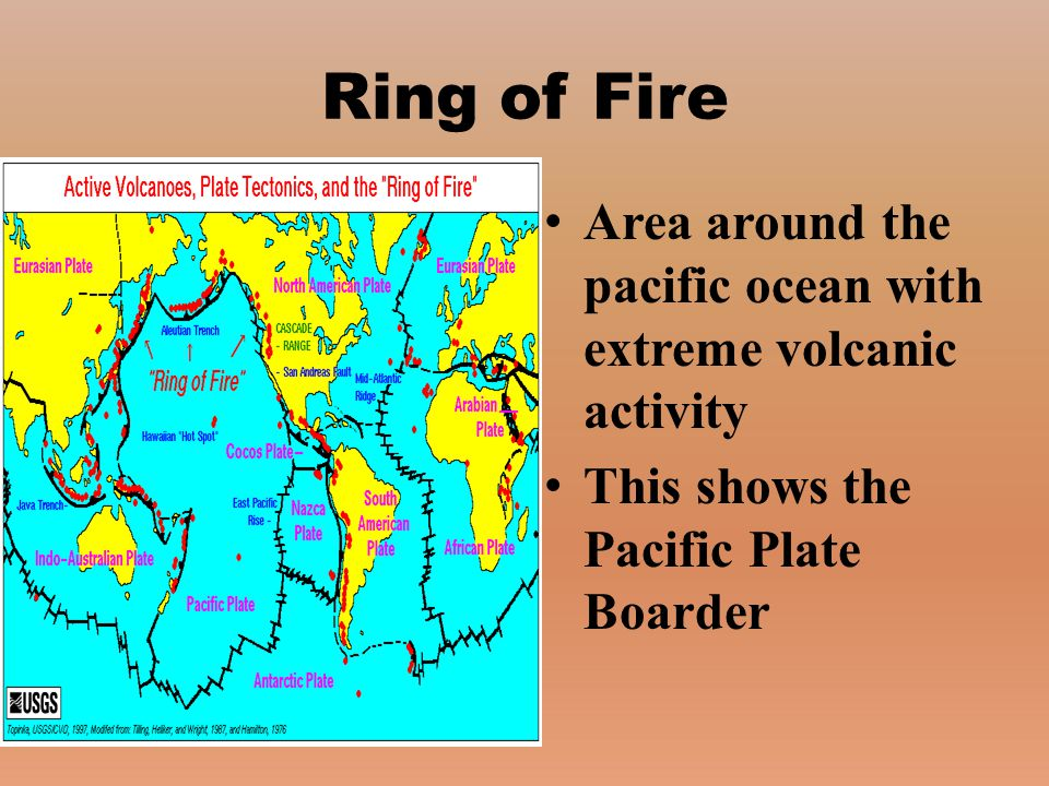 Area around the pacific ocean with extreme volcanic activity This shows the Pacific Plate Boarder