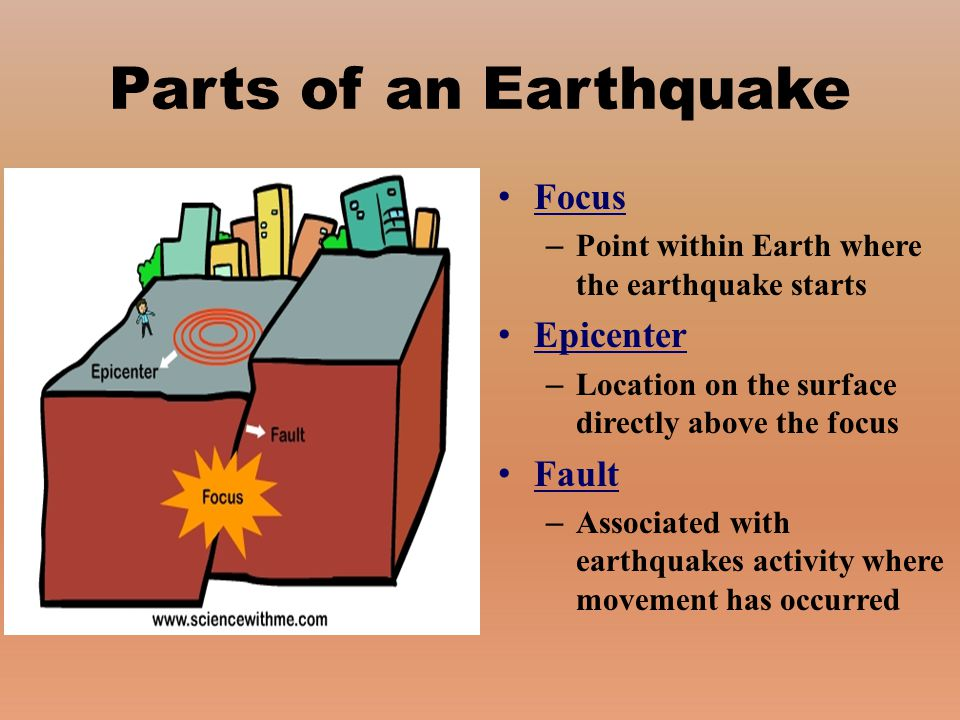 Parts of an Earthquake Focus – Point within Earth where the earthquake starts Epicenter – Location on the surface directly above the focus Fault – Ass