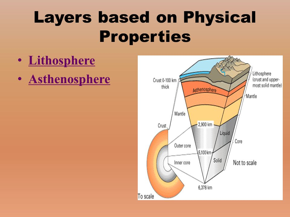 Layers based on Physical Properties Lithosphere Asthenosphere