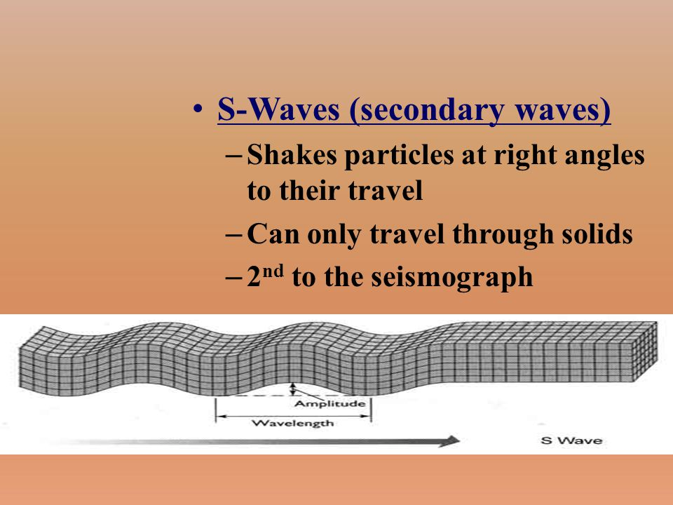 S-Waves (secondary waves) – Shakes particles at right angles to their travel – Can only travel through solids – 2 nd to the seismograph