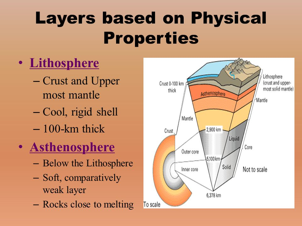 Layers based on Physical Properties Lithosphere – Crust and Upper most mantle – Cool, rigid shell – 100-km thick Asthenosphere – Below the Lithosphere