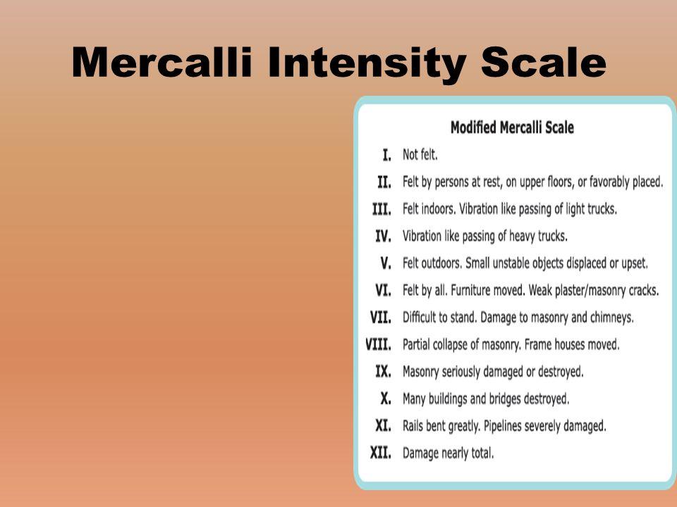Mercalli Intensity Scale