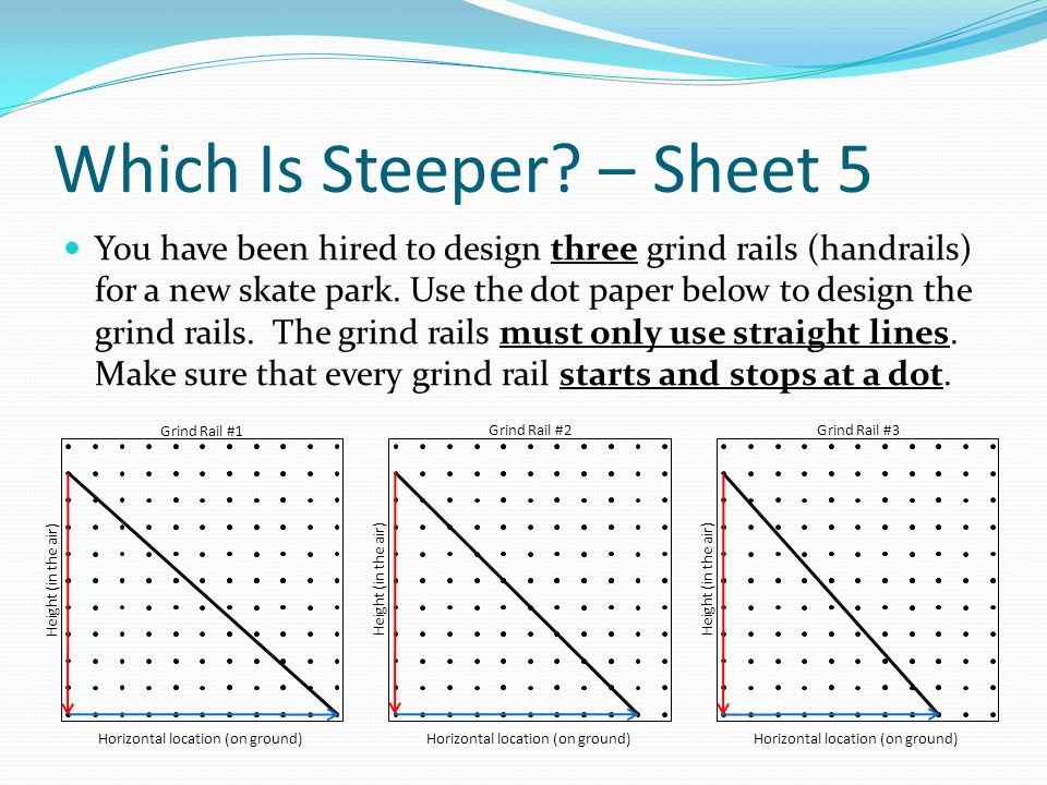 Which Is Steeper? – Sheet 5 You have been hired to design three grind rails (handrails) for a new skate park. Use the dot paper below to design the gr