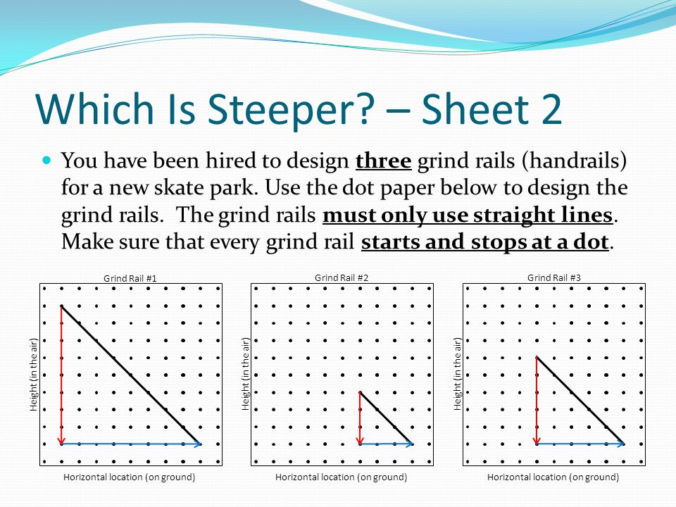 Which Is Steeper? – Sheet 2 You have been hired to design three grind rails (handrails) for a new skate park. Use the dot paper below to design the gr