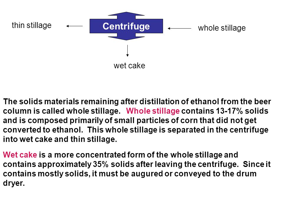 Centrifuge whole stillage wet cake thin stillage The solids materials remaining after distillation of ethanol from the beer column is called whole stillage.