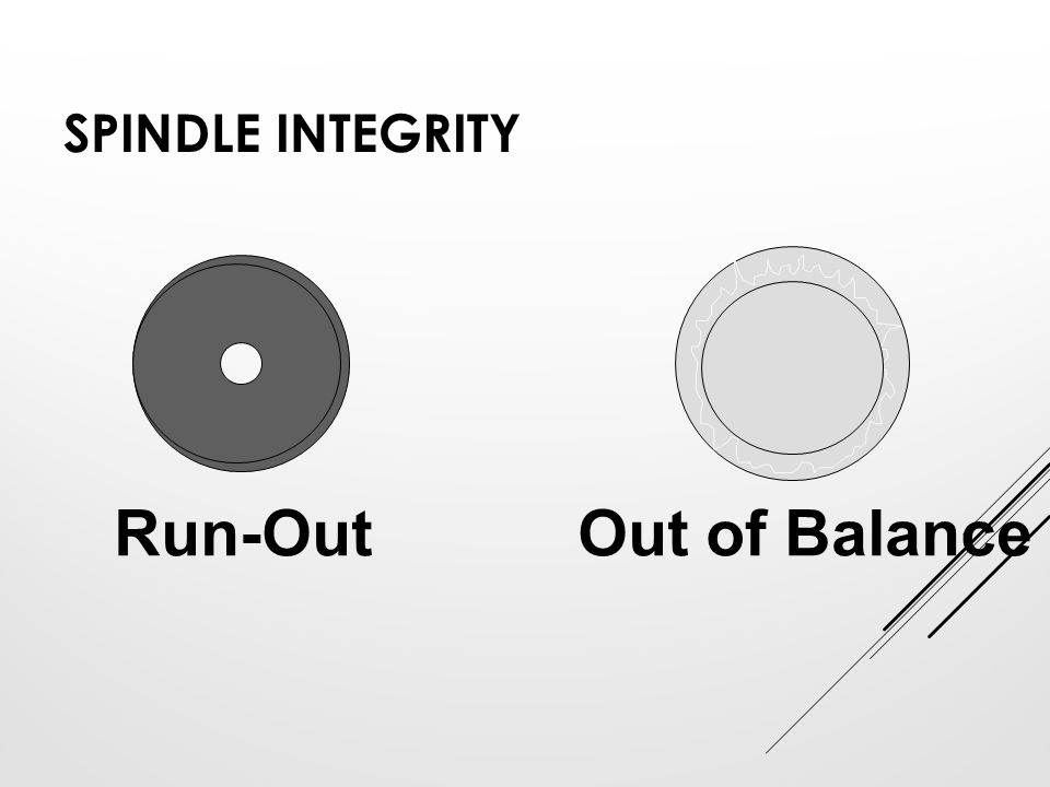 SPINDLE INTEGRITY Run-OutOut of Balance