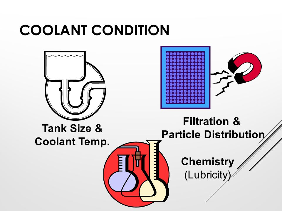 COOLANT CONDITION Tank Size & Coolant Temp. Filtration & Particle Distribution Chemistry (Lubricity)