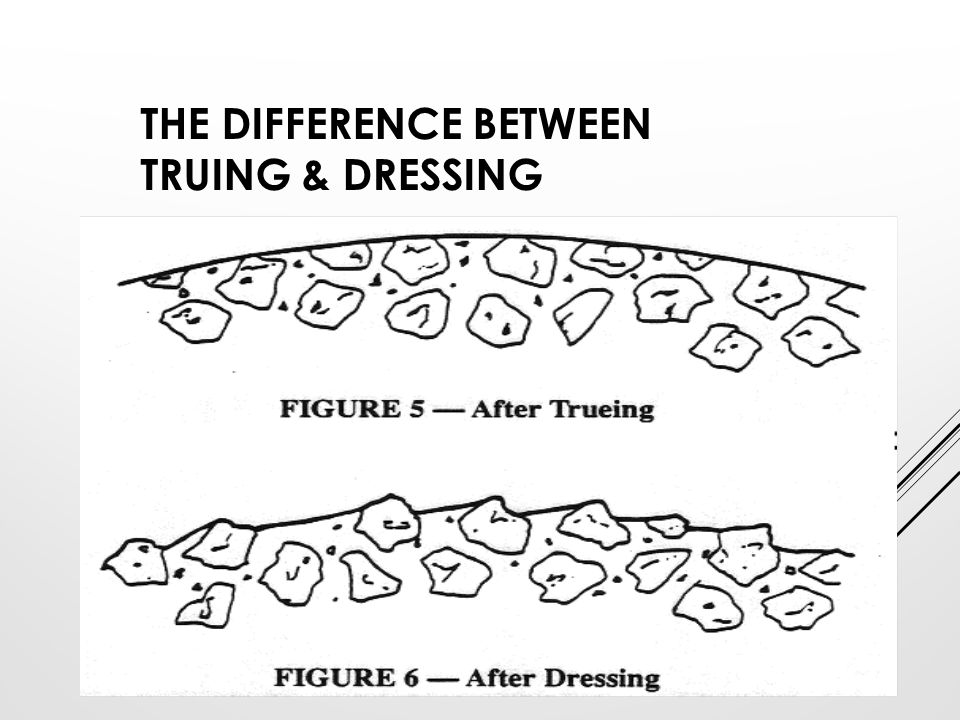 THE DIFFERENCE BETWEEN TRUING & DRESSING