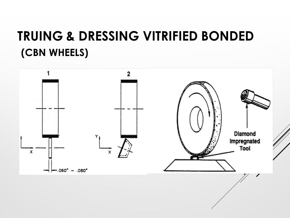 TRUING & DRESSING VITRIFIED BONDED (CBN WHEELS)
