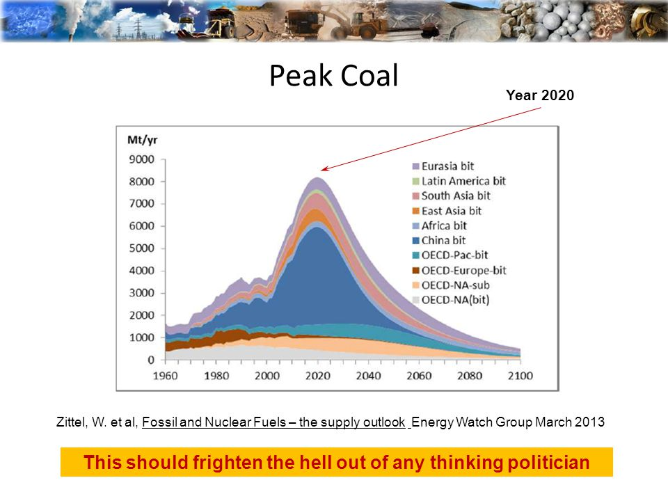 Peak Coal Zittel, W.