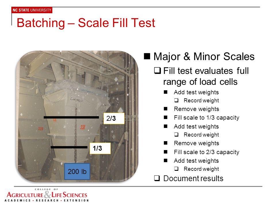Batching – Manual Weighing Weigh Buggy Platform Scale
