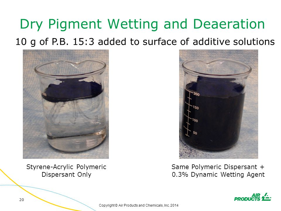 Dry Pigment Wetting and Deaeration Styrene-Acrylic Polymeric Dispersant Only Same Polymeric Dispersant + 0.3% Dynamic Wetting Agent 10 g of P.B. 15:3