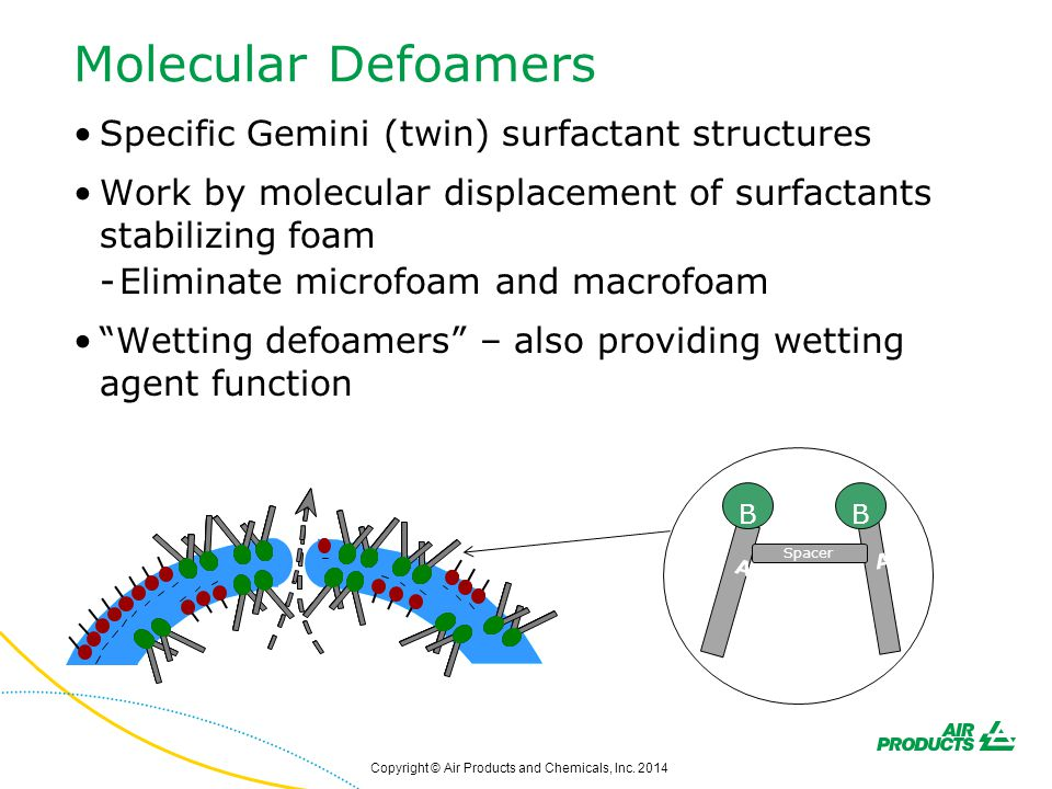 Molecular Defoamers Specific Gemini (twin) surfactant structures Work by molecular displacement of surfactants stabilizing foam -Eliminate microfoam a