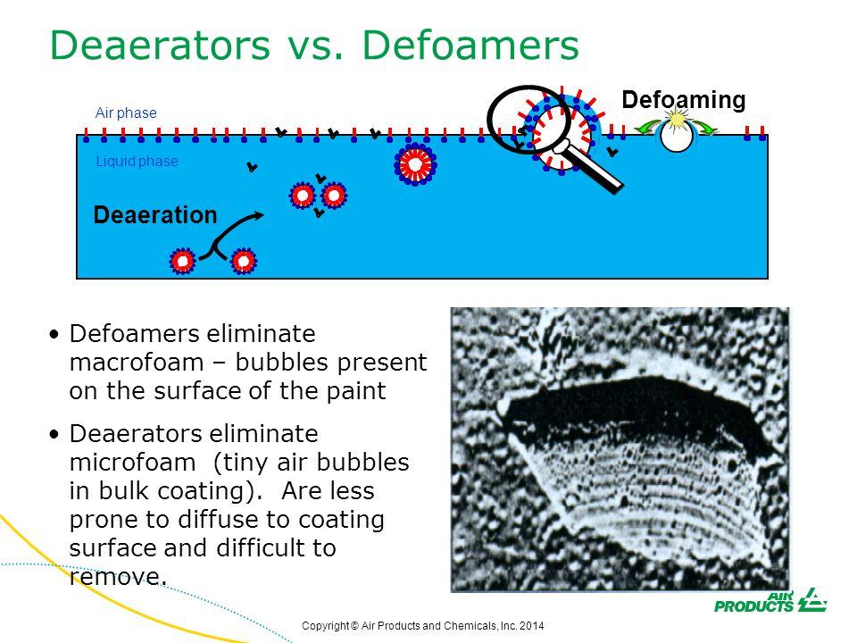 Deaerators vs. Defoamers Defoamers eliminate macrofoam – bubbles present on the surface of the paint Deaerators eliminate microfoam (tiny air bubbles