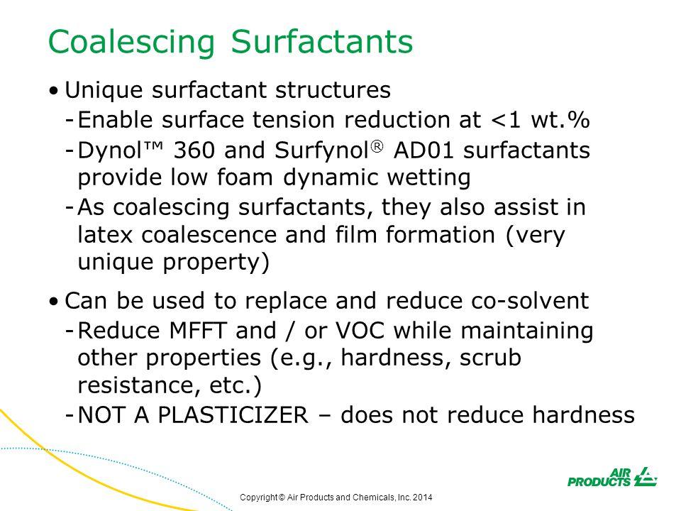 Coalescing Surfactants Unique surfactant structures -Enable surface tension reduction at <1 wt.% -Dynol™ 360 and Surfynol ® AD01 surfactants provide l