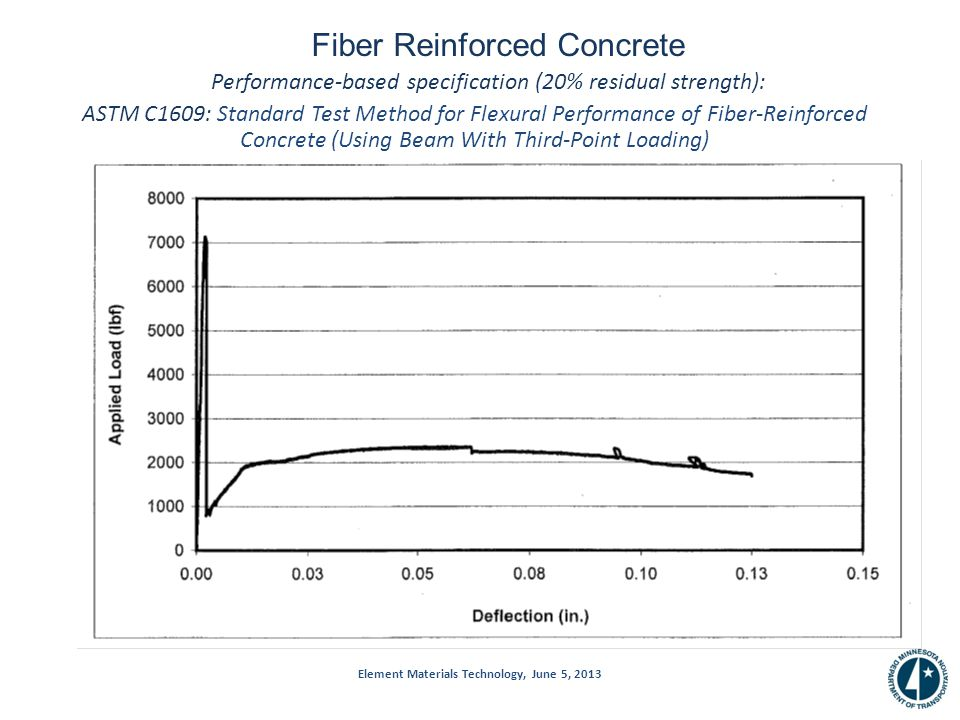 Fiber Reinforced Concrete Performance-based specification (20% residual strength): ASTM C1609: Standard Test Method for Flexural Performance of Fiber-Reinforced Concrete (Using Beam With Third-Point Loading) Element Materials Technology, June 5, 2013