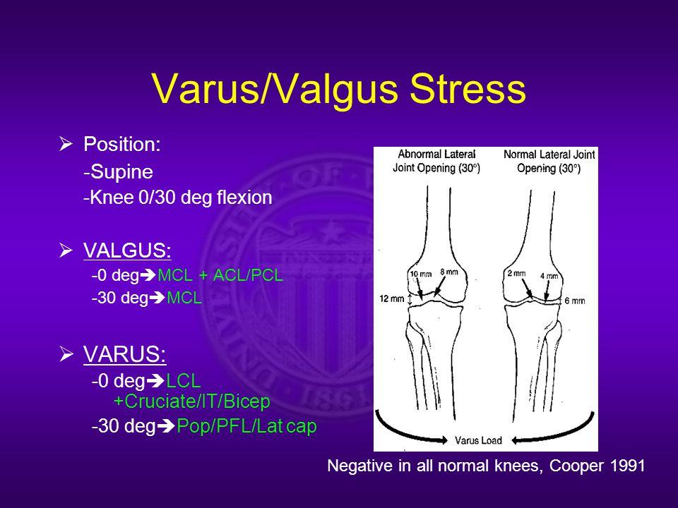 Varus/Valgus Stress  Position: -Supine -Knee 0/30 deg flexion  VALGUS: -0 deg  MCL + ACL/PCL -30 deg  MCL  VARUS: -0 deg  LCL +Cruciate/IT/Bicep -30 deg  Pop/PFL/Lat cap Negative in all normal knees, Cooper 1991