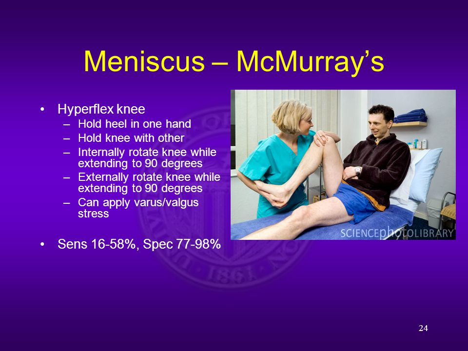 Meniscus – McMurray's Hyperflex knee –Hold heel in one hand –Hold knee with other –Internally rotate knee while extending to 90 degrees –Externally rotate knee while extending to 90 degrees –Can apply varus/valgus stress Sens 16-58%, Spec 77-98% 24