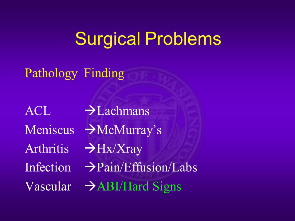 Surgical Problems PathologyFinding ACL  Lachmans Meniscus  McMurray's Arthritis  Hx/Xray Infection  Pain/Effusion/Labs Vascular  ABI/Hard Signs