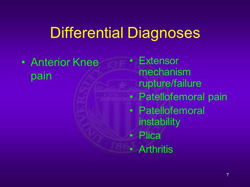 PCL – Posterior Sag Sign Position supine –Hip flexed 45 degrees –Knee flexed 90 degrees Normally, tib plateau extends 1cm beyond femoral condyles Sens 79%, Spec 100% 18