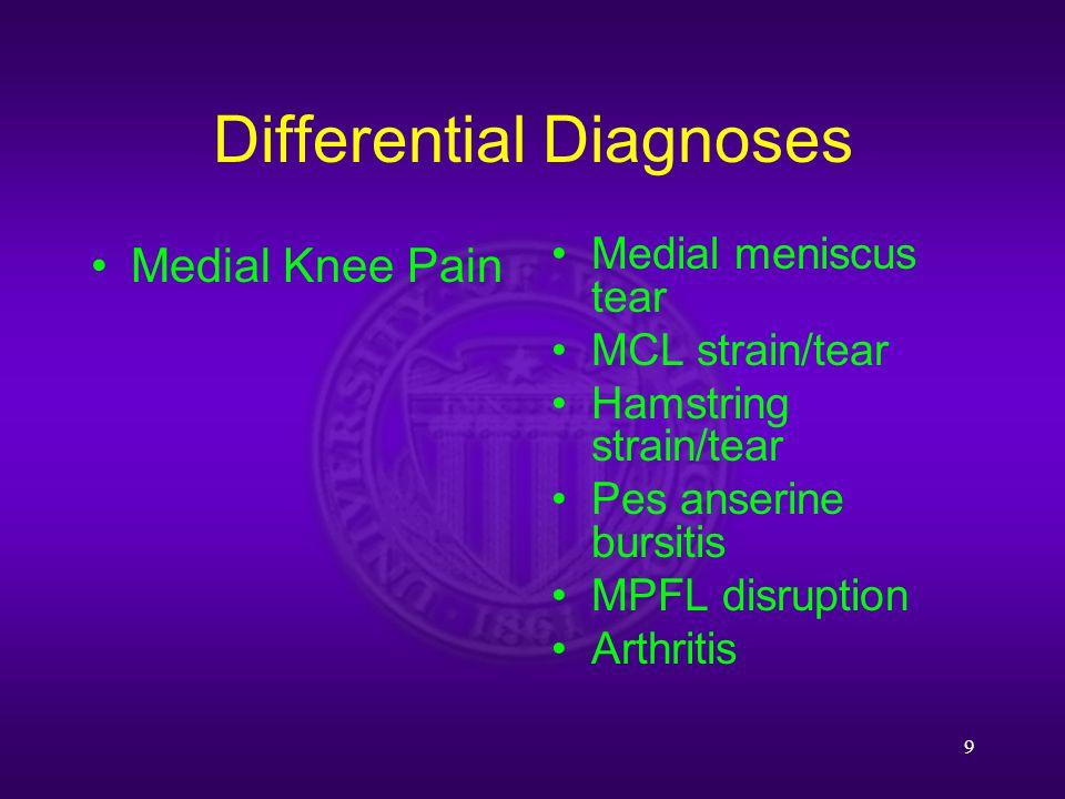 Differential Diagnoses Medial Knee Pain Medial meniscus tear MCL strain/tear Hamstring strain/tear Pes anserine bursitis MPFL disruption Arthritis 9