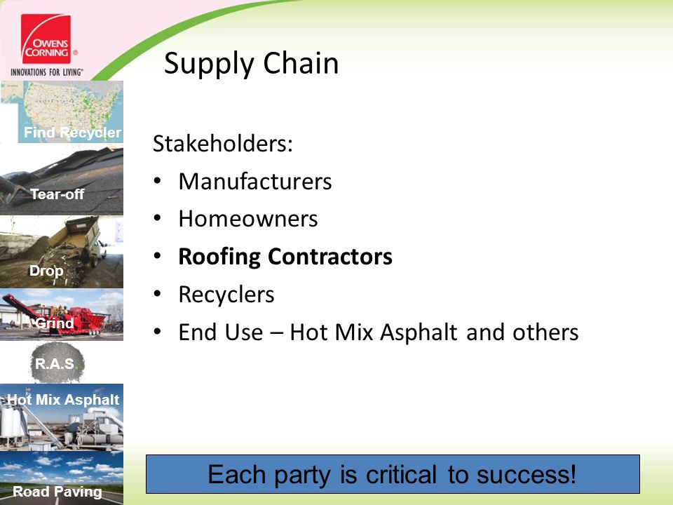 Roofing Contractor's Responsibilities Find a Recycler - www.ShingleRecycling.org or www.earth911.com www.ShingleRecycling.org www.earth911.com