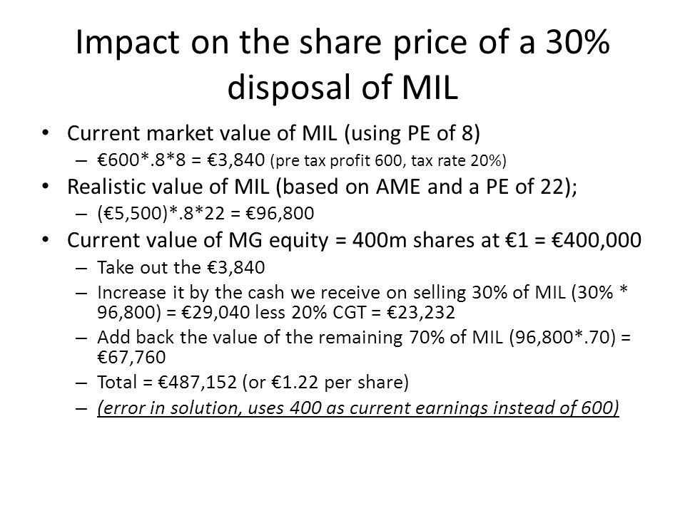 Impact on the share price of a 30% disposal of MIL Current market value of MIL (using PE of 8) – €600*.8*8 = €3,840 (pre tax profit 600, tax rate 20%)