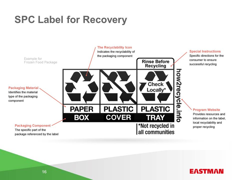SPC Label for Recovery 16