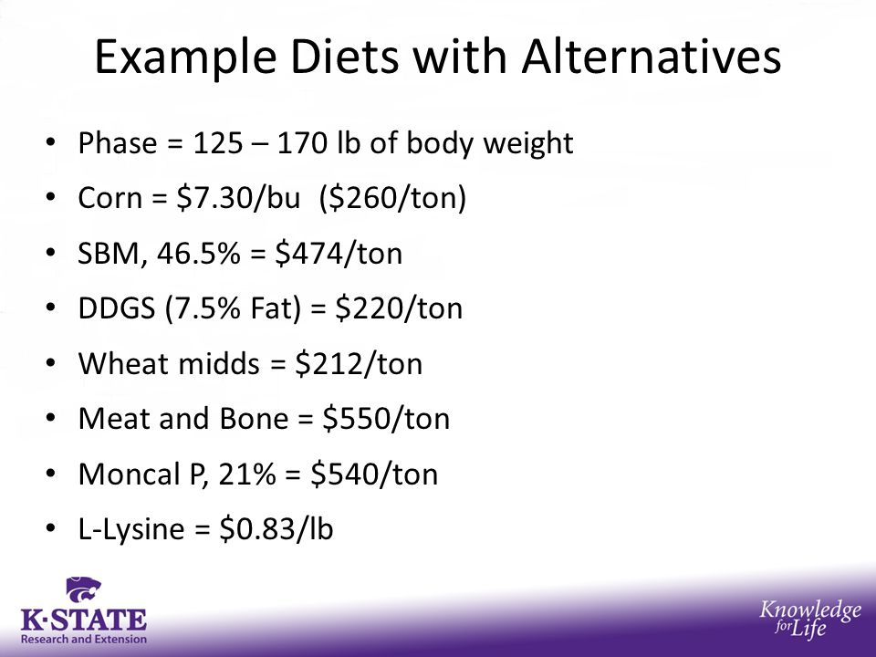 Example Diets with Alternatives Phase = 125 – 170 lb of body weight Corn = $7.30/bu ($260/ton) SBM, 46.5% = $474/ton DDGS (7.5% Fat) = $220/ton Wheat midds = $212/ton Meat and Bone = $550/ton Moncal P, 21% = $540/ton L-Lysine = $0.83/lb