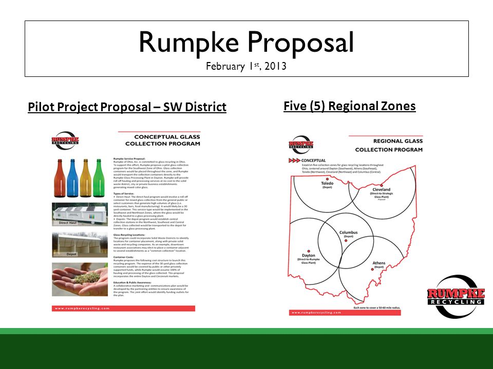 Rumpke Proposal February 1 st, 2013 Pilot Project Proposal – SW District Five (5) Regional Zones