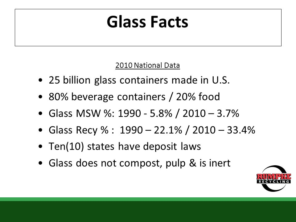 Glass Facts 2010 National Data 25 billion glass containers made in U.S. 80% beverage containers / 20% food Glass MSW %: 1990 - 5.8% / 2010 – 3.7% Glas