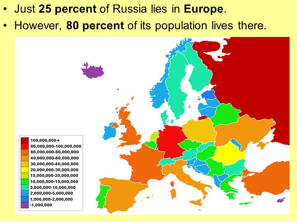 Just 25 percent of Russia lies in Europe. However, 80 percent of its population lives there.