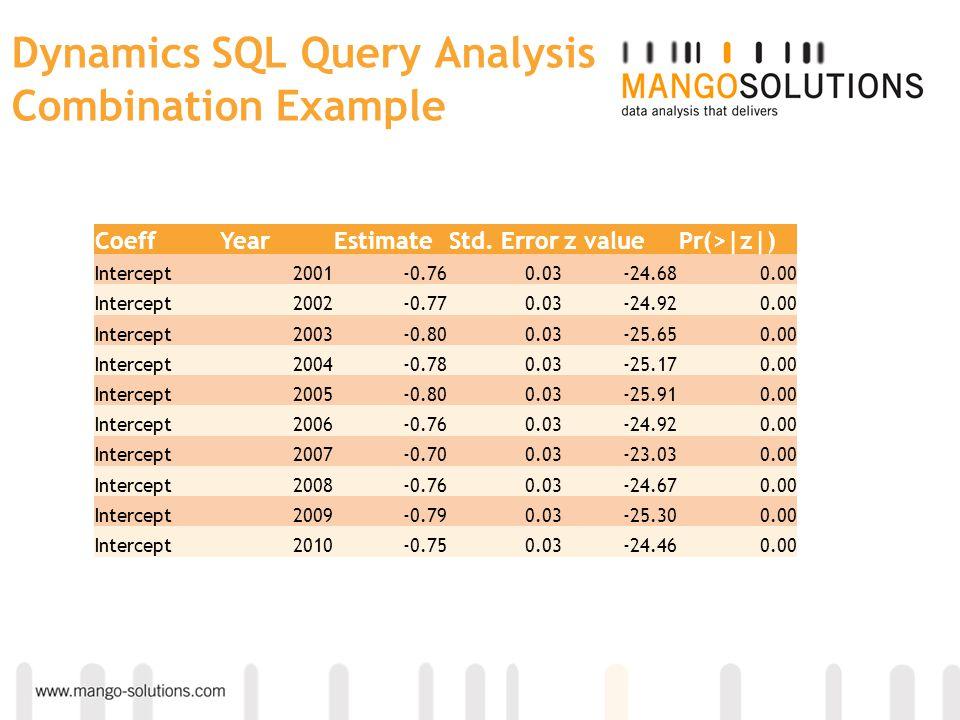 Dynamics SQL Query Analysis Combination Example CoeffYearEstimateStd. Errorz valuePr(>|z|) Intercept2001-0.760.03-24.680.00 Intercept2002-0.770.03-24.