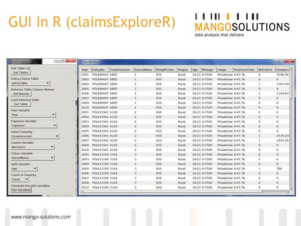 GUI In R (claimsExploreR)
