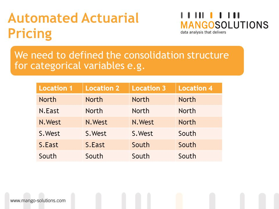 Automated Actuarial Pricing We need to defined the consolidation structure for categorical variables e.g. Location 1Location 2Location 3Location 4 Nor