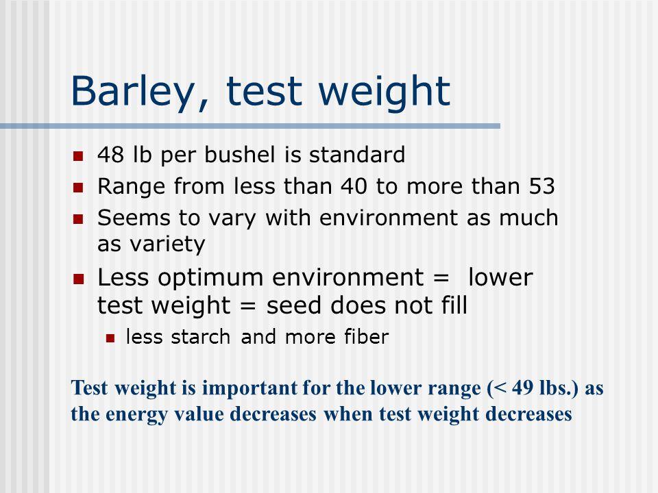 The bushel GrainLbs in a bushel Wheat60 Corn, Sorghum and Rye 56 Barley48 Oats32 A bushel is a U.S. customary unit of dry volume, equivalent to 8 gall