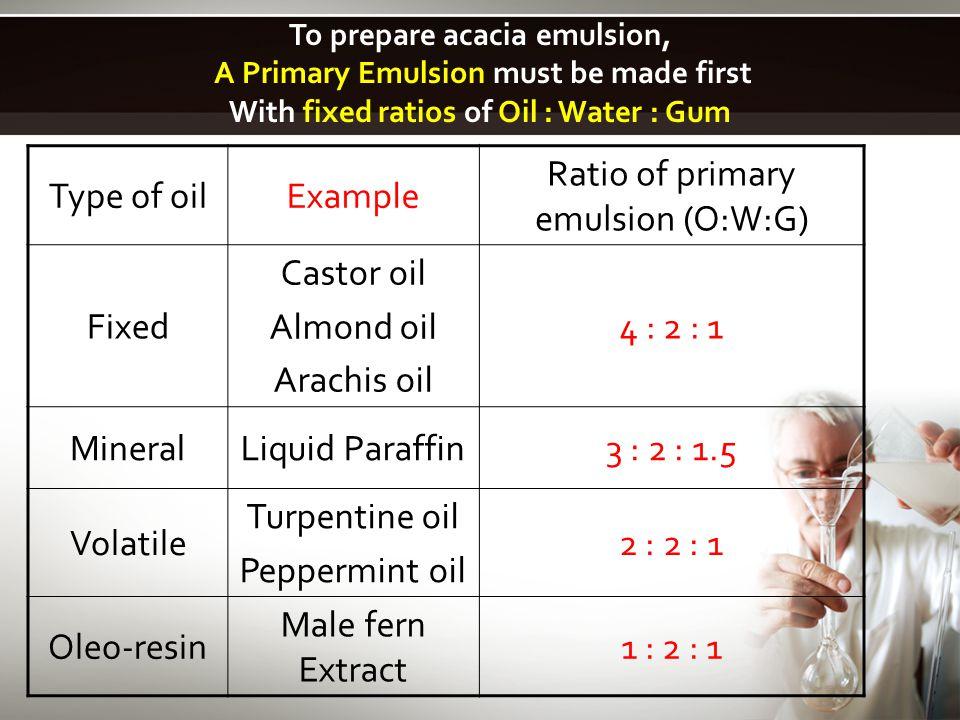 Ricin(Castor) Oil Emulsion (P: 94) Rx Ricin oil (castor oil) 16 ml Gum acacia Q.S.