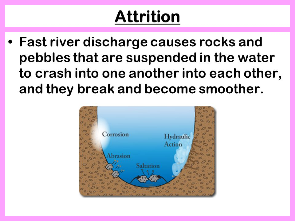 Attrition Fast river discharge causes rocks and pebbles that are suspended in the water to crash into one another into each other, and they break and become smoother.