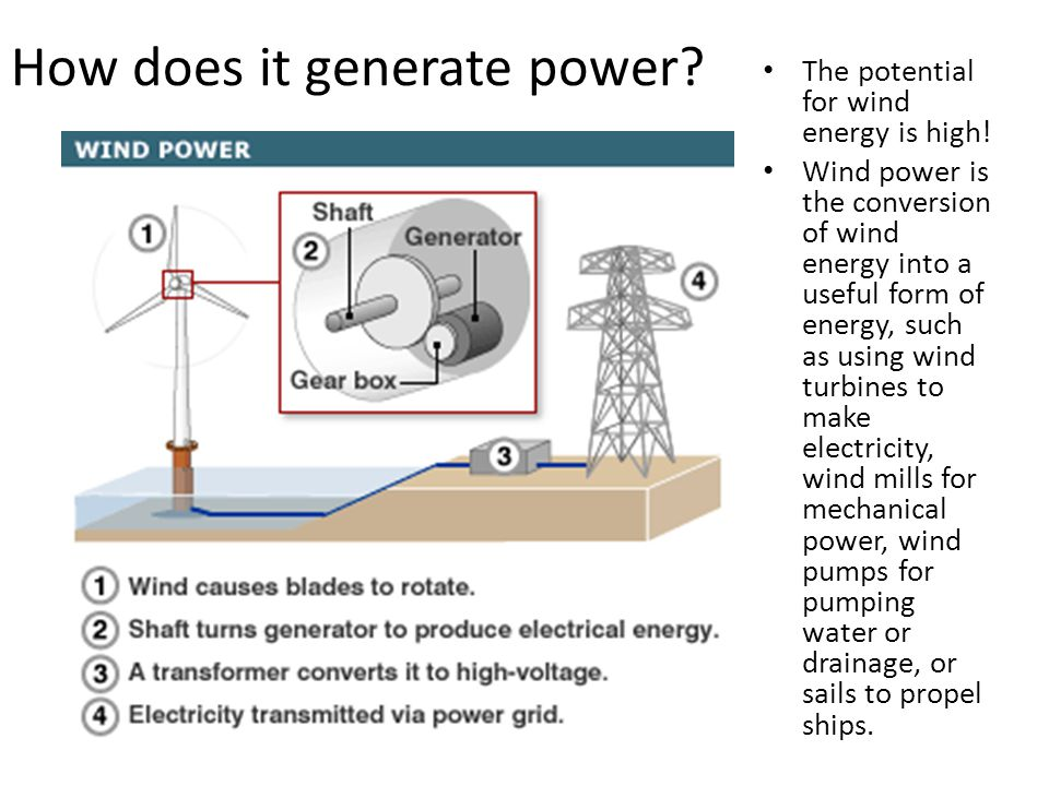 How does it generate power? The potential for wind energy is high! Wind power is the conversion of wind energy into a useful form of energy, such as u