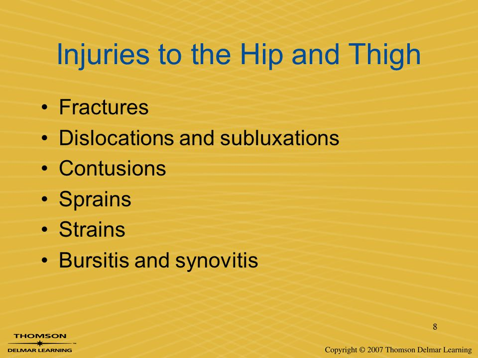8 Injuries to the Hip and Thigh Fractures Dislocations and subluxations Contusions Sprains Strains Bursitis and synovitis
