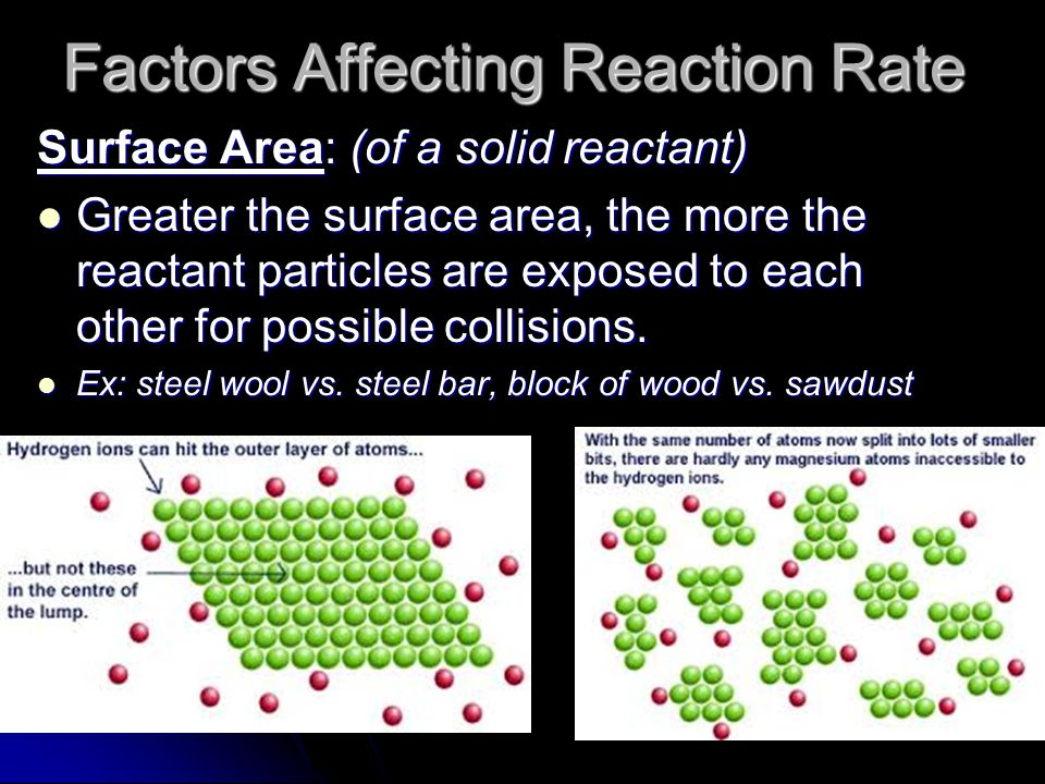 Factors Affecting Reaction Rate Surface Area: (of a solid reactant) Greater the surface area, the more the reactant particles are exposed to each other for possible collisions.