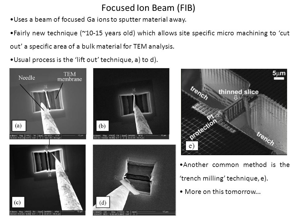 Focused Ion Beam (FIB) Uses a beam of focused Ga ions to sputter material away.