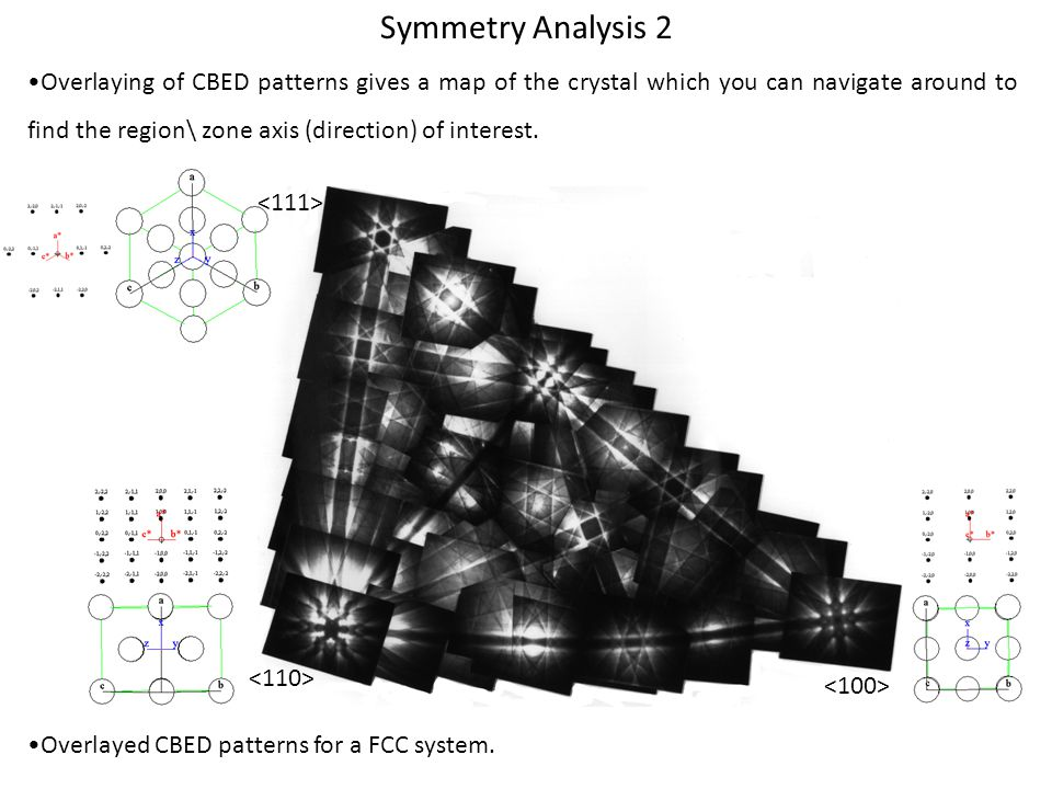 Symmetry Analysis 2 Overlaying of CBED patterns gives a map of the crystal which you can navigate around to find the region\ zone axis (direction) of