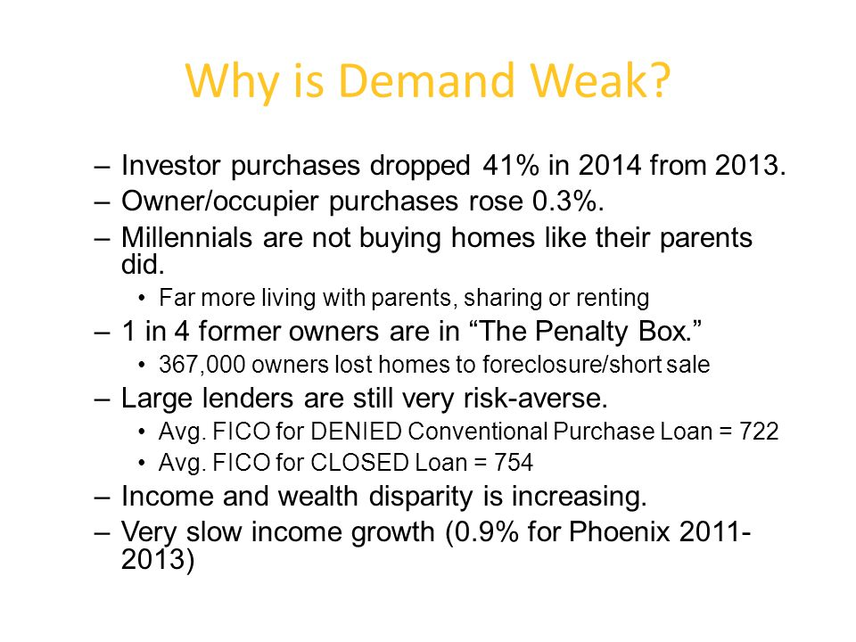 Why is Demand Weak? –Investor purchases dropped 41% in 2014 from 2013. –Owner/occupier purchases rose 0.3%. –Millennials are not buying homes like the